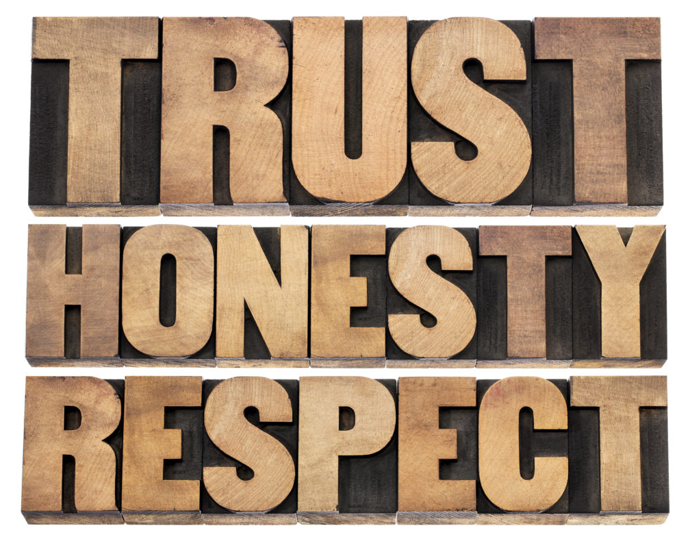 Importance of honesty in life